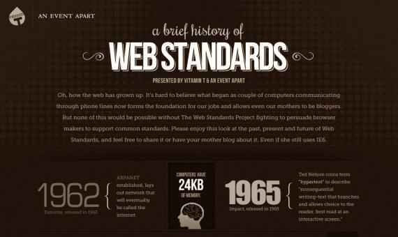 Kurzgeschichte der Webstandards
