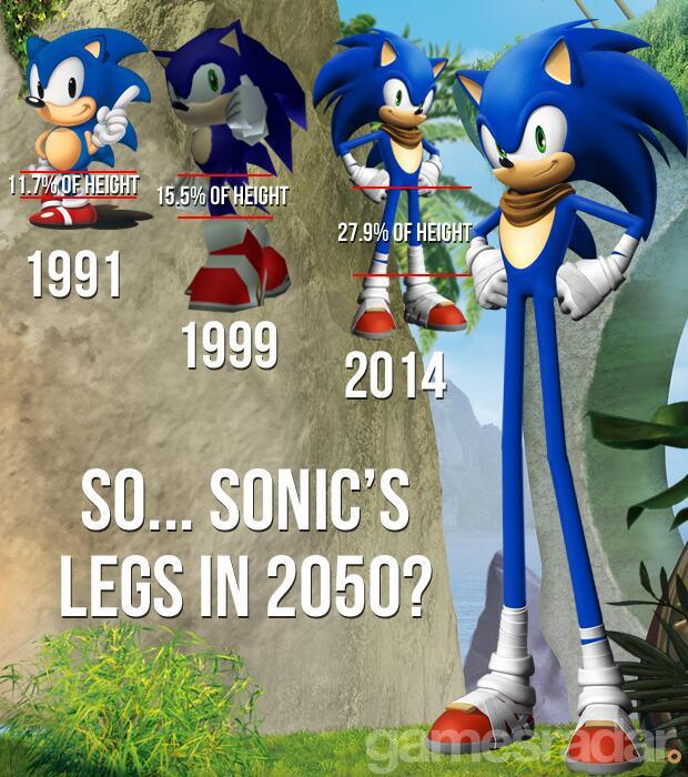 Sonics lange Beine