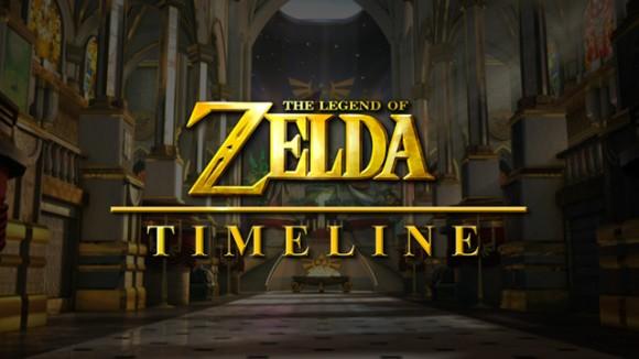 Die offizielle Legend of Zelda Timeline