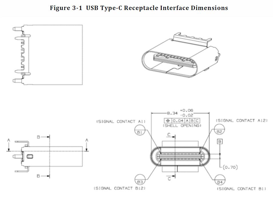 USB 3.1 Zeichnung
