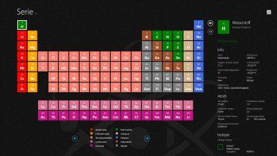 Periodensystem der Elemente als App für Windows und Windows Phone