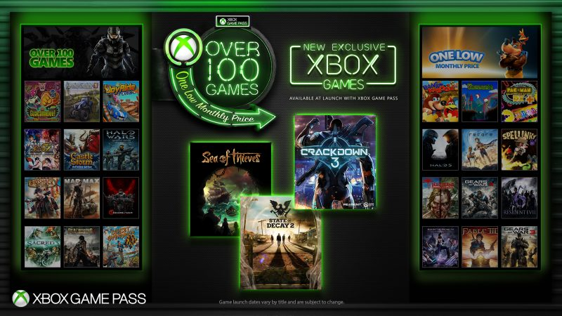 Xbox One Game Pass